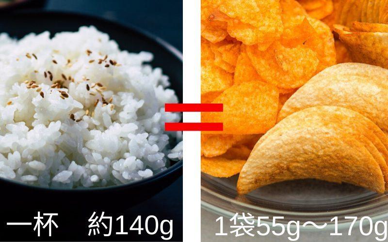 ご飯とポテト