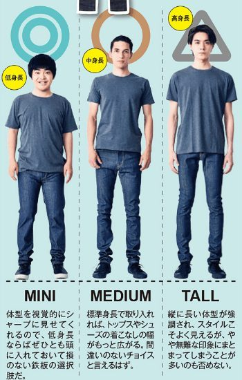 高身長男子